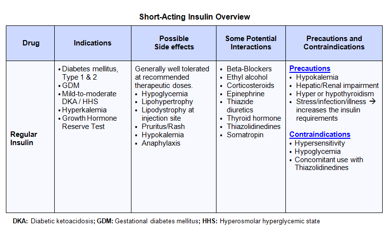 long acting beta agonist inhaled corticosteroid