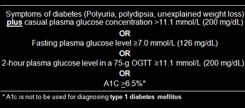 2-a-Image-DM-Investigation workup-Diagnostic criteria for diabetes