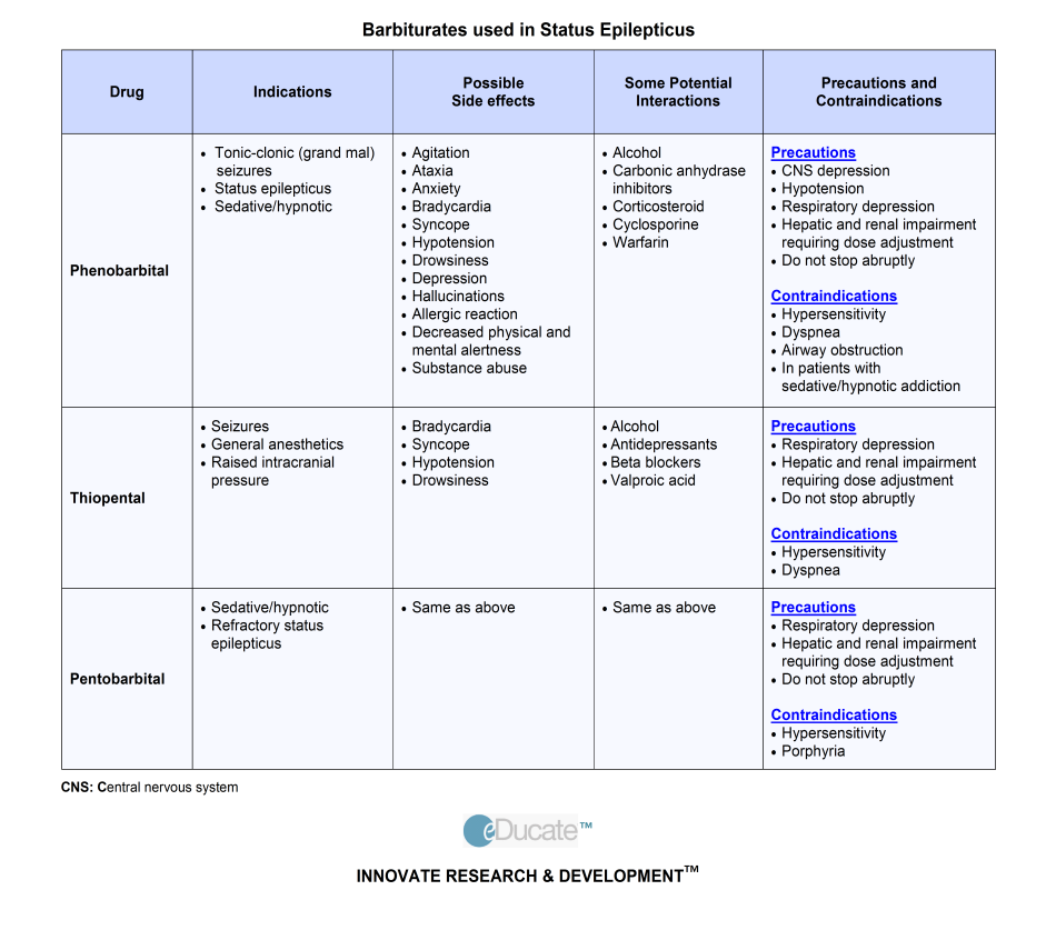 valium medication classification table of parasympathomimetics