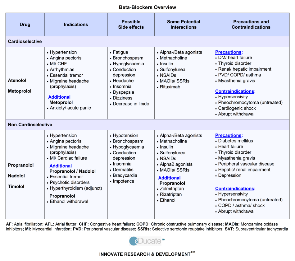 oral corticosteroid drugs