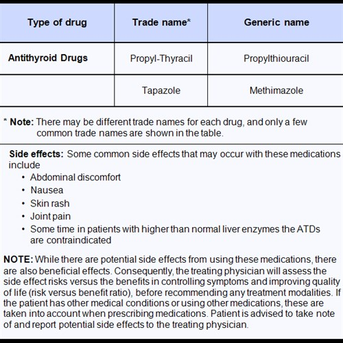 1-Image-Patient-Hyperthyroidism-Medications-Treatment