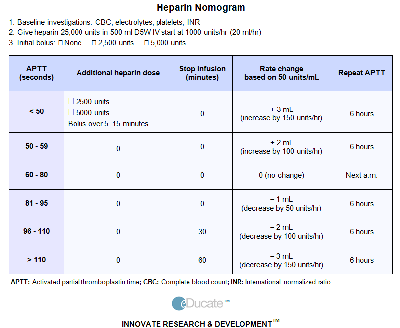 concomitant use of steroids and nsaids