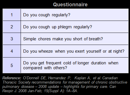 1-Image-Investigation_and_workup-COPD